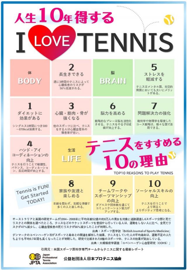 テニスをすすめる10の理由